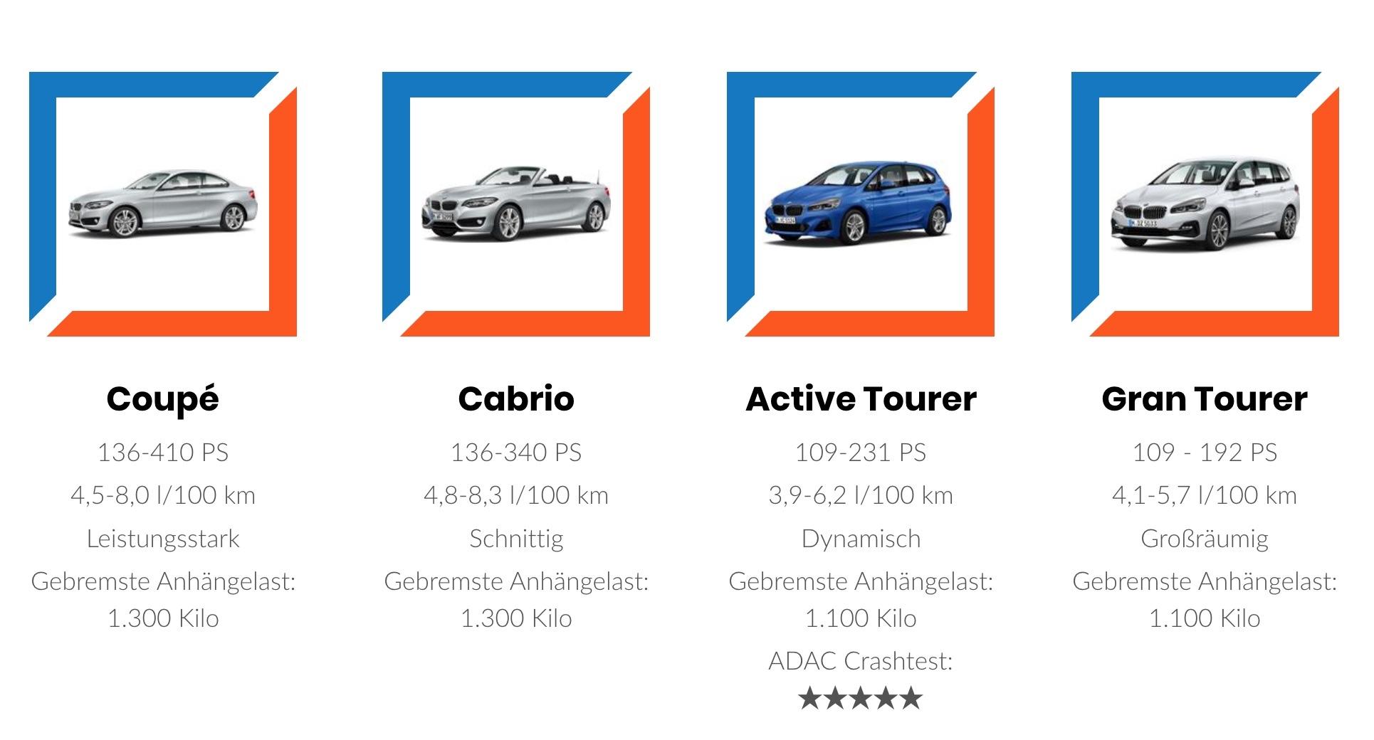 Die BMW 2er Modelle